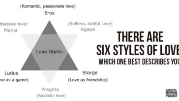 There Are Six Styles Of Love